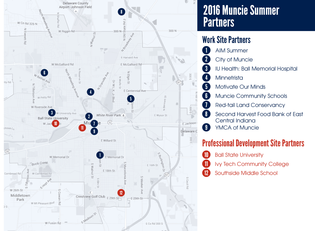 2016 Summer Worksites - Muncie